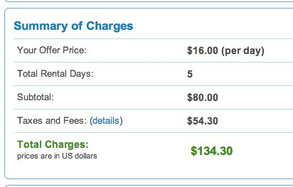 This is what you'll be charged if your bid is accepted